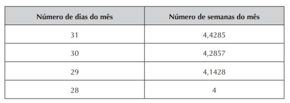 Qual a diferença entre aprendiz e estagiário para cálculo de folha? 1 aprendiz