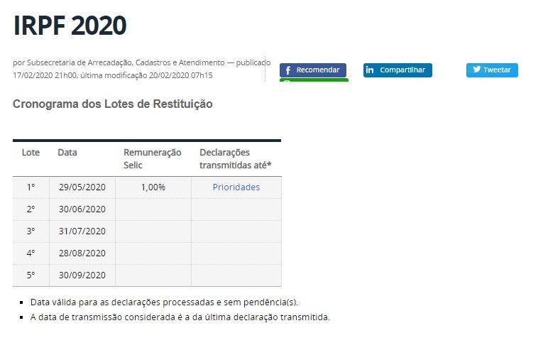 DIRPF 2020: Obrigatoriedade, prazo para envio, multa por atraso na entrega e muito mais! 1 DIRPF 2020