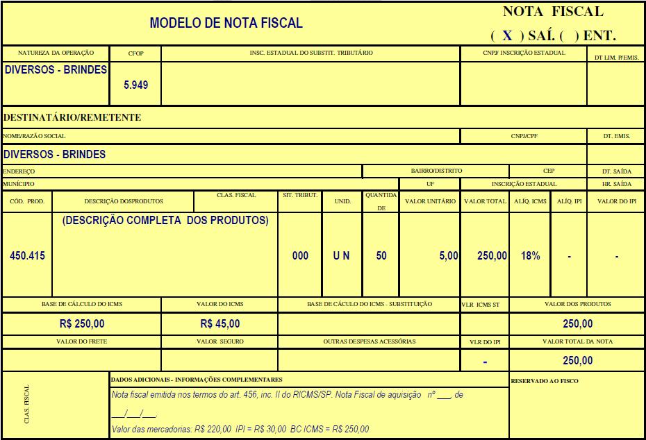 Distribuição de brindes:  Como emitir as notas fiscais? Como contabilizar distribuição? 1